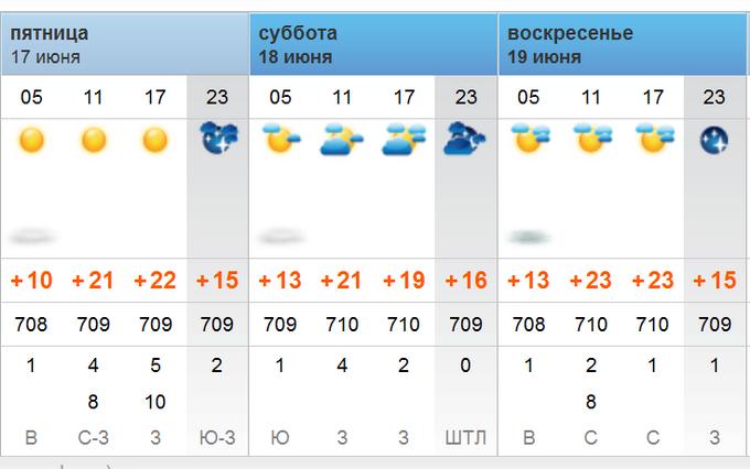 pogoda-l_novyj-razmer.png